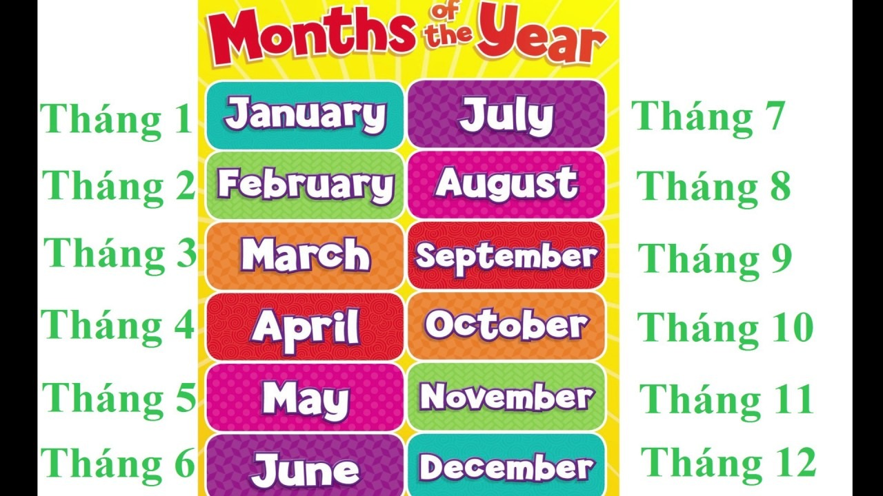 Các Tháng January, February, March, April, May, June, July, August, September, October, November, December Là Tháng Mấy